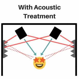 room with acoustic treatment happy face emoji 2