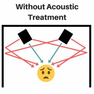 room without acoustic treatment sad face emoji 2